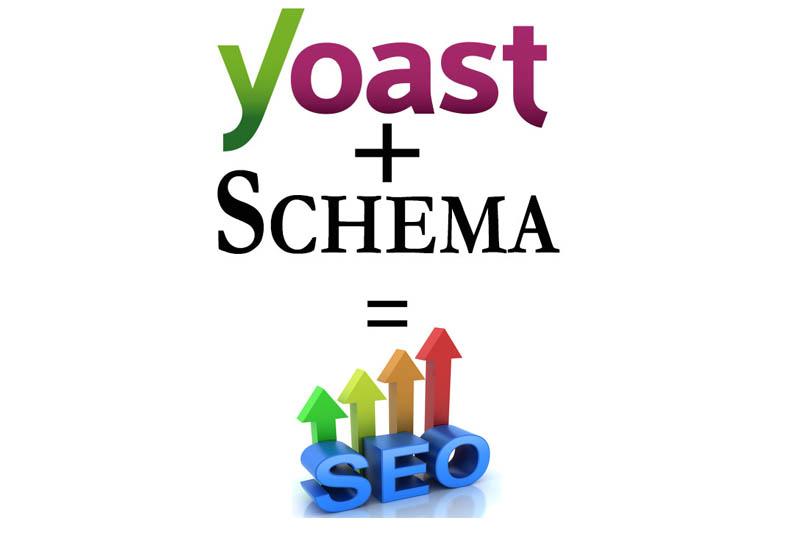 Schema local business and Yoast