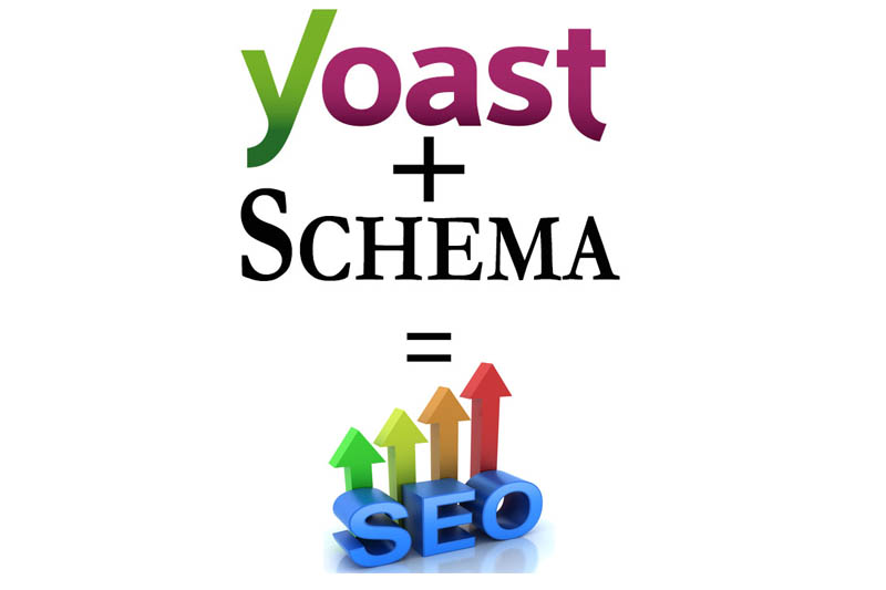 Schema local business and Yoast