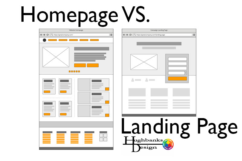 Though technically, you do land on a homepage, that does not make it the same as a landing page. So, what is the difference between a landing page and homepage?